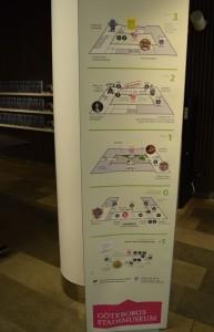 På bilden ser man en stor affisch som visar var på museet utställningarna ligger och hur man tar sig dit.
